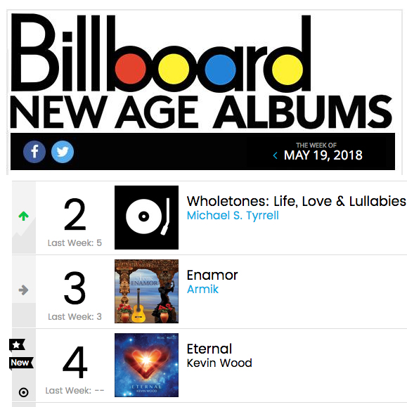 Billboard-Eternal#4